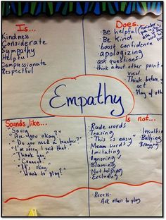 "Character education anchor chart for ""empathy,"" the 'E' in CARES."