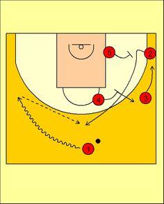 Pick'n'Roll. Baloncesto; táctica y entrenamiento.: Movimiento Salida Tirador CAI Zaragoza