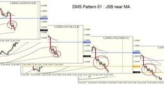 #fxdms #GBPUSD Why DMS P01 appears? https://t.me/fxdmsfile FxDMS.com