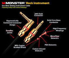 Rock Instrument Cable