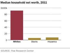 """Debunking Mo Brooks' """"war on whites"""" in eight charts."""