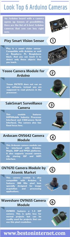 We have compiled for you a list of #Arduino camera modules which can simply be used in DIY projects. So check out the best6 Arduino Cameras. Have a look!  http://www.bestoninternet.com/compute/electronics/arduino-camera-module-shield/