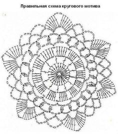 Crochet doily + diagram, both of my grandmothers crocheted doilies; wish I had learned how while they were still here. Crochet Doily Diagram, Crochet Doily Patterns, Crochet Chart, Thread Crochet, Crochet Doilies, Crochet Flowers, Crochet Stitches, Free Crochet, Knitting Patterns
