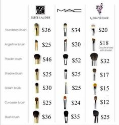 Younique Makeup Brush Prices compared to MACS & Estée Lauders. Younique's makeup brushes are equal or higher quality to both of those brands yet still less expensive! Makeup Tools, Makeup Brushes, Makeup Tutorials, Makeup Ideas, Eye Makeup, Clean Makeup, Contour Makeup, Makeup Hacks, Makeup Inspiration
