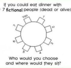 1. William Herondale 2. Tessa Grey 3. George Weasley 4. Fred Weasley 5. Magnus Bane 6. Augustus Waters 7. Severus Snape