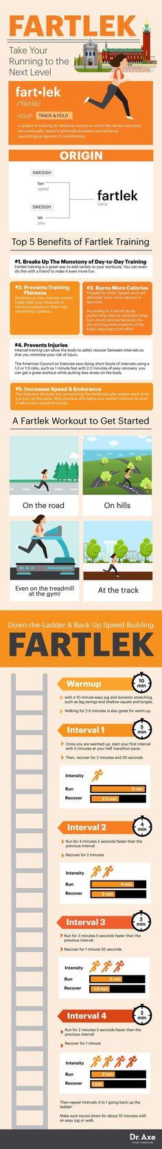 Fartlek: A Swedish Training Trick for Better Running - Dr. Axe #runningtraining