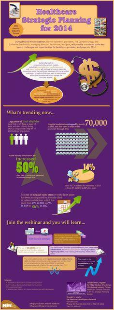 Healthcare Strategic Planning for 2014 #PPACA #ACA #employeebenefits