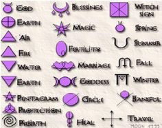 Pagan Protection Symbols Against Evil Wicca. dont do this