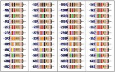 Resistor Color Code Calculator Download Resistor Color Code Calculator