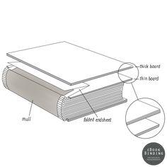 Image result for split cover binding