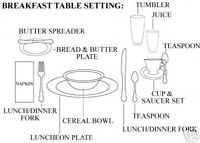 How to set a FORMAL DINNER TABLE China,Crystal,Flatware | Pinterest ...