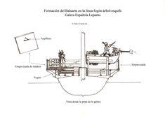 Cervantes en Lepanto: soldado bisoño que luchó en el esquife de la Marquesa | Espejo de navegantes