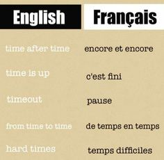 English vs French