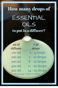 drops of essential oils per ml of diffuser tank