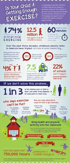 Infographic: Only one in four children gets enough exercise