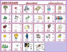 Abecedari (Lletra de Pal, impremta i lligada)   Eureka!! Crafts For Kids, Classroom, Learning, Holiday Decor, School, Handmade, Home Decor, Google, Classroom Displays