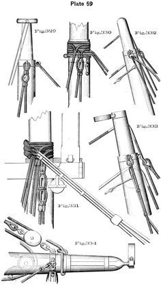 www.pinterest.com/1895gunner/ Standing rigging details.