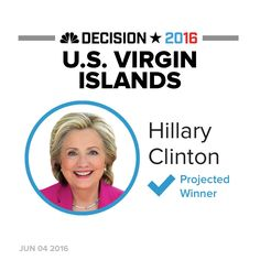 6/4/16 Via NBC News  ·    BREAKING: Clinton is projected winner in U.S. Virgin Islands Dem caucus http://nbcnews.to/1st7r5t  #Decision2016
