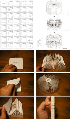 Static Flip Books: 360-Degree Scenes in Panoramic Pages