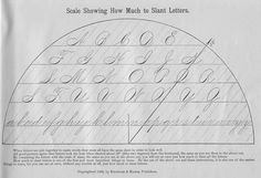 Real Pen Work   --Self-Instructor in Penmanship--- Scale showing how much to slant letters