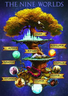 "hedendom: "" A depiction of the nine realms of Norse Mythology from the fantasy novel, ""The Sword Of Summer"" by Rick Riordan. """