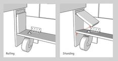 Retractable wheels for workbench/table. New Yankee Workshop Work Table style