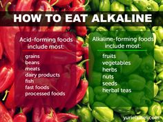 Alkaline Diet Food Grocery Shopping List For Beginner Vegans How to eat healthy and lose weight tips using an alkaline diet and clean eating methods for beginners when on a budget. Stop Eating, Clean Eating, Clean Diet, Health Benefits, Health Tips, Honey Benefits, Health Facts, Beans Vegetable, Eating Clean
