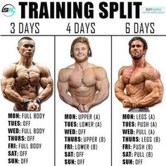 Go to any gym around the world and you'll see plenty of people following the same old-school bodybuilding training split. You know the one: chest day, back day, shoulder day, arm day, and maybe even a leg day. If you want to inject some life into your workouts, here are different training splits you may want to consider trying. They are just as effective as the traditional bodybuilding split, and if you've never tried them before, they are an excellent way to get some variety in your workouts. Fitness Workouts, Lifting Workouts, Weight Training Workouts, Chest Workouts, Training Exercises, Gym Workout Chart, Full Body Workout Routine, Gym Workout Tips, Workout Schedule