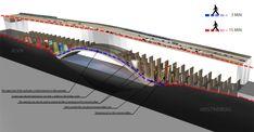 https://www.archdaily.com/473352/visiondivision-proposes-pedestrian-promenade-beneath-stockholm-bridge/52f13245e8e44e0b6d00007f-visiondivision-proposes-pedestrian-promenade-beneath-stockholm-bridge-photo
