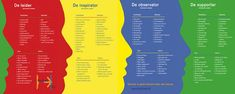 ConFront - Communicatiestijlen Insights Discovery, Training And Development, Project Management, Psychology, Coaching, Personality, Community, Business, Psicologia