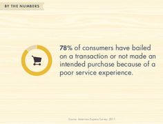 Don't lose your customers due to a poor experience... #customersatisfaction