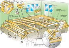 Bygg ett trädäck - viivilla.se