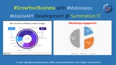 #GrowYourBusiness With #MobileApps.  #MobileApps have become prevalent due to the increased use of #smartphone. Consumer reachability has increased to a new level. #Enterprises are now focusing to developing #mobileapps for their products and services on every best mobile technology platforms #android #iOS #windows #xamarin .Below are some of the important statistics mentioned about consumer's #mobileapp Engagement. 62% businesses had already apps in place for them, of that 20% used their…