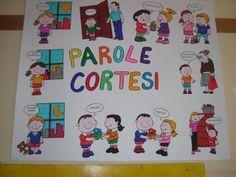parole cortesi Education, Routine, Cousins, Tecnologia, Calendar, Culture, Onderwijs, Learning