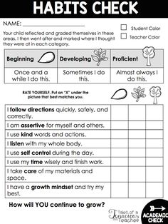 FREE Habits Checklist. Perfect for Parent Teacher Conferences and Report Cards