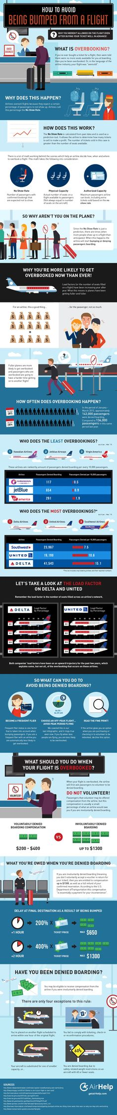 With all the airline craziness going on good to know your rights! - Imgur