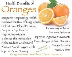 Natural plant based diet: Health benefits of eating oranges.