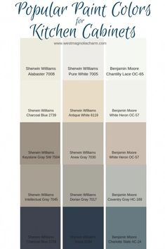 Popular Kitchen Cabinet Paint Colors - West Magnolia Charm - - Painting your kitchen cabinets is a budget-friendly way to update your kitchen. Consider using one of these popular kitchen cabinet paint colors to complete the transformation. Diy Kitchen Remodel, Diy Kitchen Cabinets, Kitchen Redo, New Kitchen, Best Kitchen Cabinet Paint, Farmhouse Cabinets, Painted Bathroom Cabinets, Blue Gray Kitchen Cabinets, Cream Cabinets