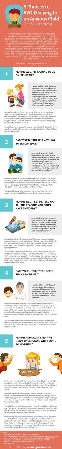 This infographic tells a story about how parents-with great love and affection-try to help their anxious children. It also tells a silent tale about what those children wish they could express to their parents about what they are experiencing.