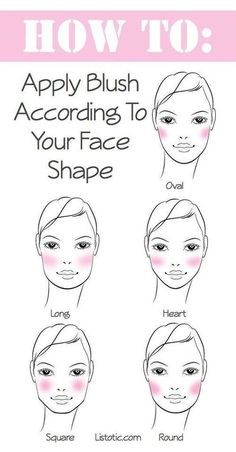 How to apply blush according to face shapes!