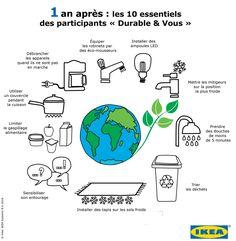 IKEA-Durble-et-vous-Infographie