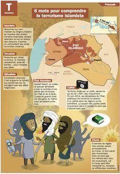 Fiche exposés : 6 mots pour comprendre le terrorisme islamiste