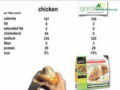 Chicken vs. Veggie Chicken