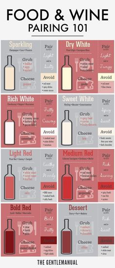 How to pair food and wine (and cheese) #infographic. To learn more about Beau Wine Tours and the services we offer in #NapaValley & #Sonoma click here: https://www.beauwinetours.com/