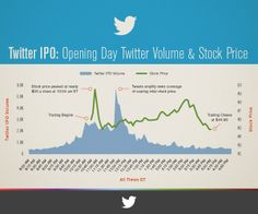 Twitter 2013 Year in Review: Notable Features, News & Research