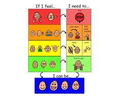 Great emotion thermometer.... LOVE that it has strategies using the If...Then model.