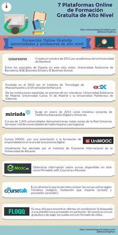 7 Plataformas Online de Formación Gratuita de Alto Nivel. #formacion #cursosonline #mooc