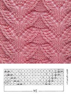 New Crochet Hat Baby Easy Knitting Patterns Ideas Lace Knitting Patterns, Knitting Stiches, Knitting Charts, Lace Patterns, Easy Knitting, Knitting Designs, Stitch Patterns, Crochet Stitches, Knitting Videos