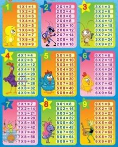 Multiplication Table Printable, Multiplication Chart, Maths Worksheets Ks2, Teaching Kids, Kids Learning, Math Tables, Math Charts, File Folder Activities, I School