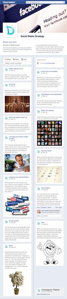 In 12 stappen een social media-strategie [infographic]